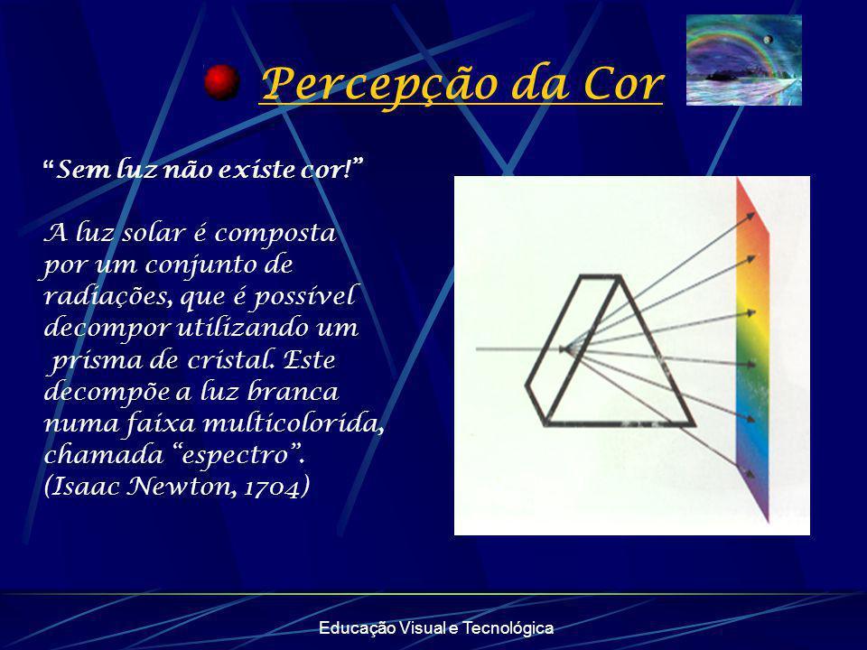 """Educação Visual e Tecnológica Percepção da Cor """" Sem luz não existe cor!"""" A luz solar é composta por um conjunto de radiações, que é possível decompor"""