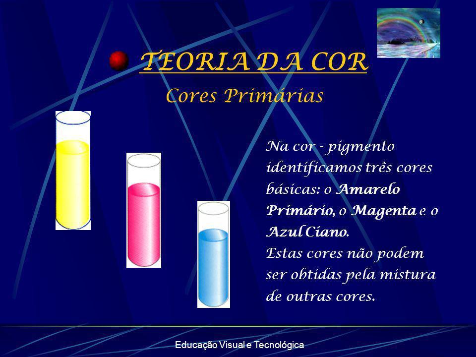 Educação Visual e Tecnológica TEORIA DA COR Na cor - pigmento identificamos três cores básicas: o Amarelo Primário, o Magenta e o Azul Ciano. Estas co