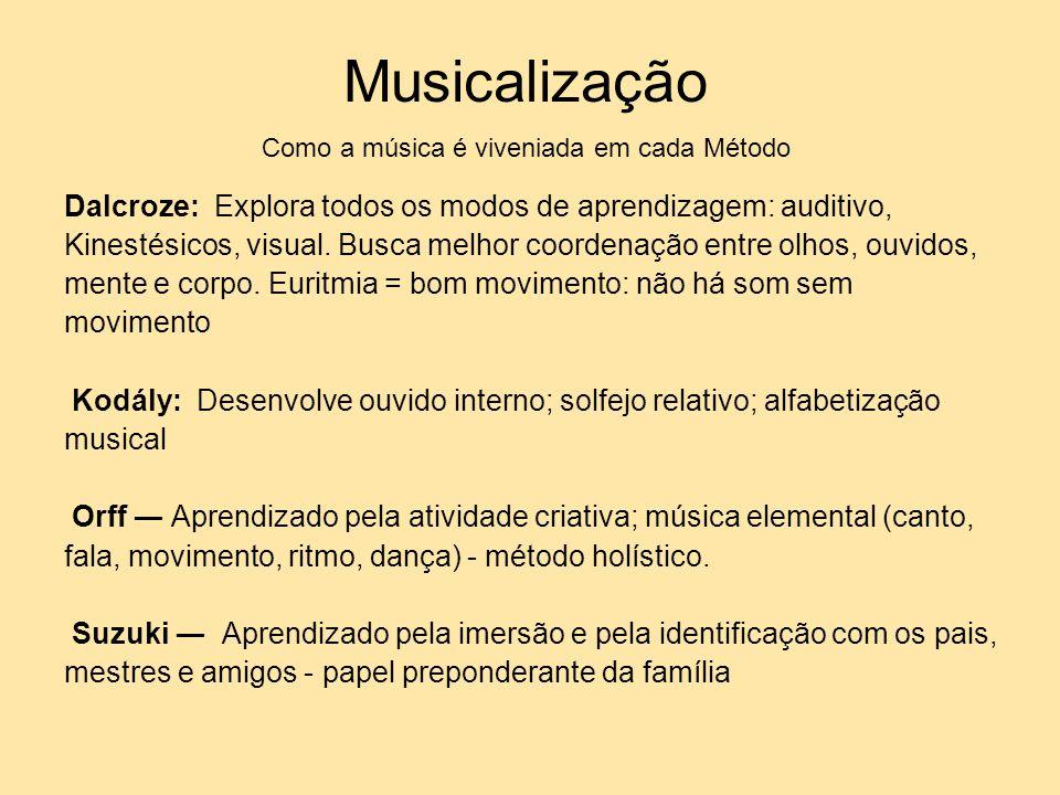 Dalcroze: Explora todos os modos de aprendizagem: auditivo, Kinestésicos, visual. Busca melhor coordenação entre olhos, ouvidos, mente e corpo. Euritm