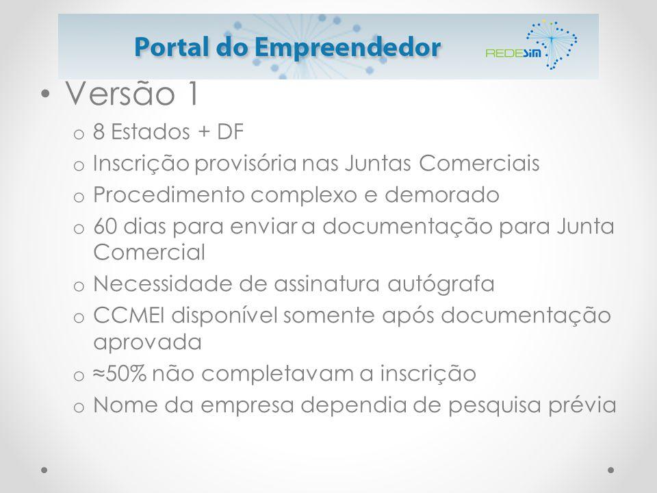 • Versão 1 o 8 Estados + DF o Inscrição provisória nas Juntas Comerciais o Procedimento complexo e demorado o 60 dias para enviar a documentação para