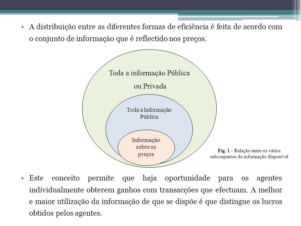 •A distribuição entre as diferentes formas de eficiência é feita de acordo com o conjunto de informação que é reflectido nos preços. •Este conceito pe