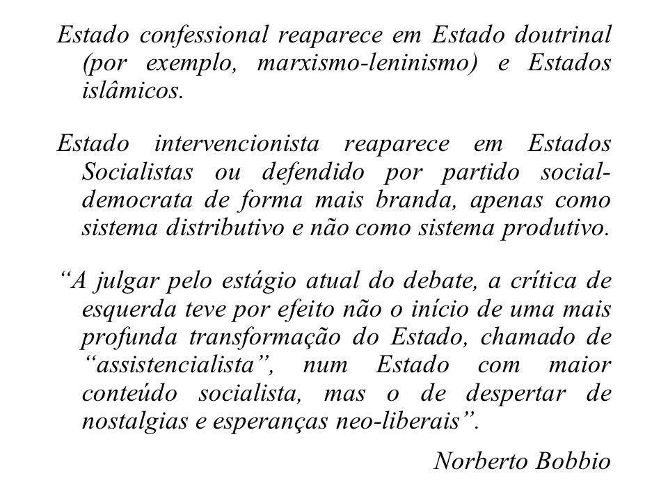 Estado confessional reaparece em Estado doutrinal (por exemplo, marxismo-leninismo) e Estados islâmicos. Estado intervencionista reaparece em Estados
