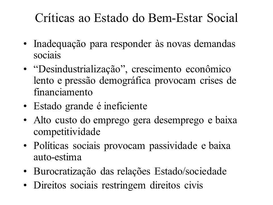 """Críticas ao Estado do Bem-Estar Social •Inadequação para responder às novas demandas sociais •""""Desindustrialização"""", crescimento econômico lento e pre"""
