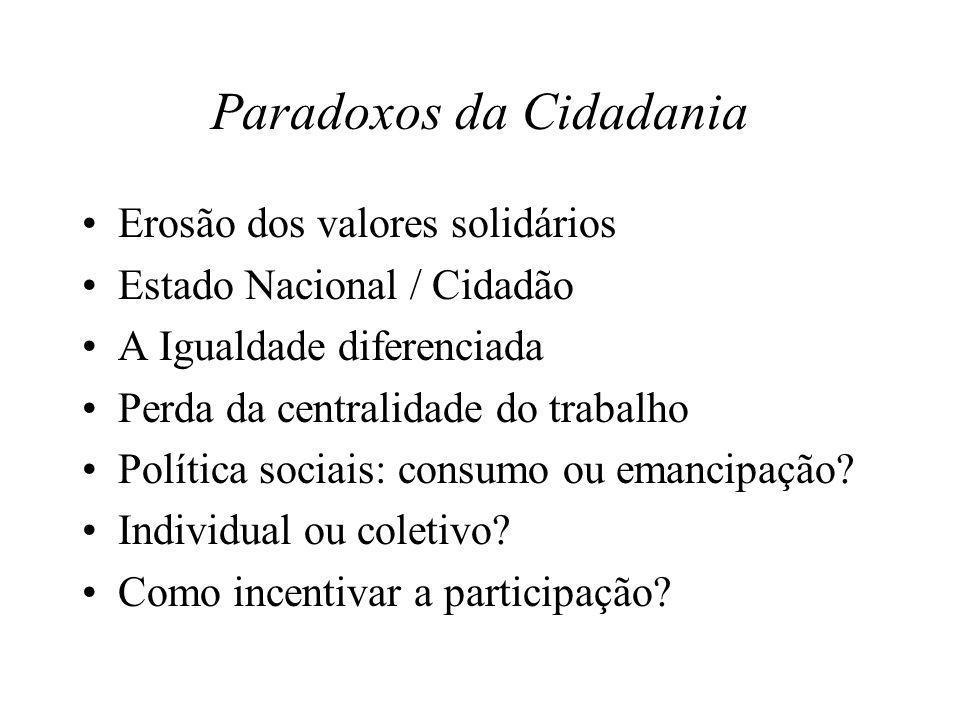 Paradoxos da Cidadania •Erosão dos valores solidários •Estado Nacional / Cidadão •A Igualdade diferenciada •Perda da centralidade do trabalho •Polític