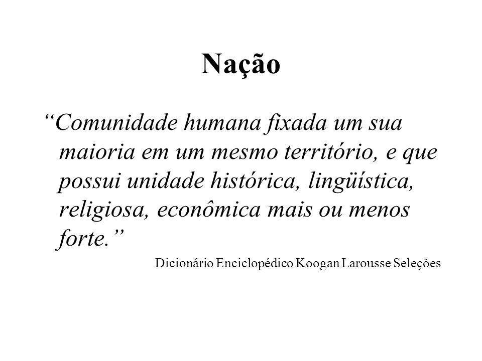 """Nação """"Comunidade humana fixada um sua maioria em um mesmo território, e que possui unidade histórica, lingüística, religiosa, econômica mais ou menos"""