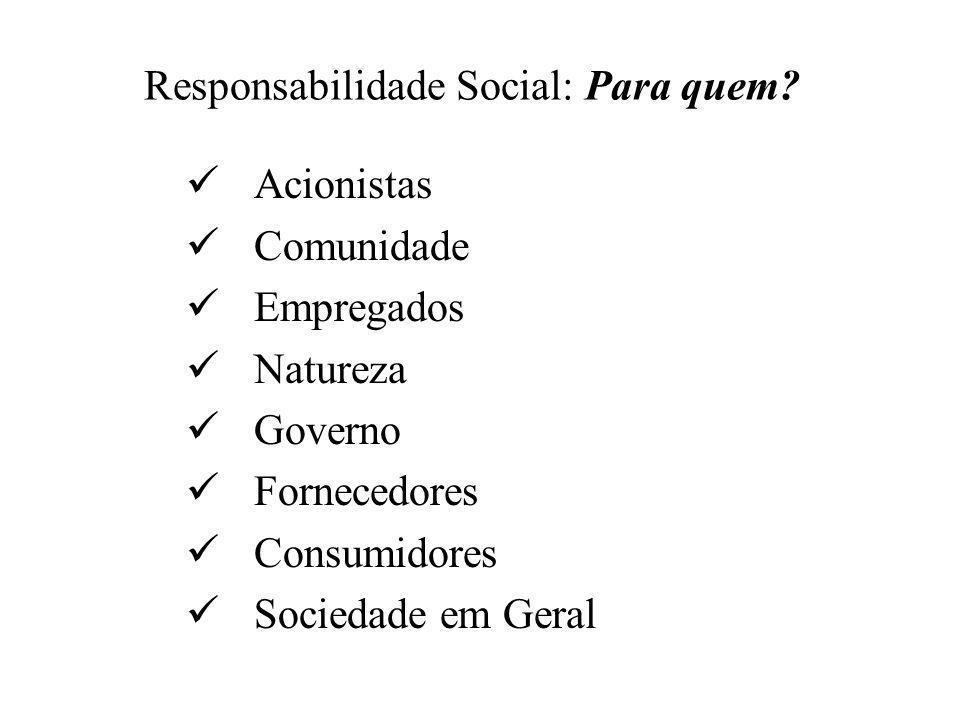 Responsabilidade Social: Para quem?  Acionistas  Comunidade  Empregados  Natureza  Governo  Fornecedores  Consumidores  Sociedade em Geral