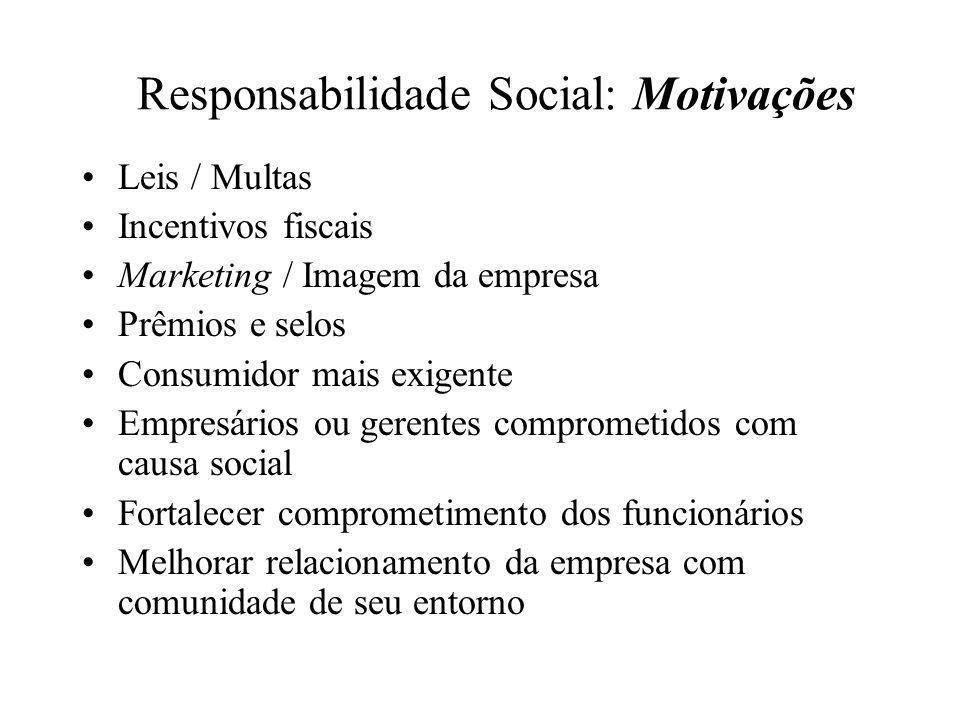 Responsabilidade Social: Motivações •Leis / Multas •Incentivos fiscais •Marketing / Imagem da empresa •Prêmios e selos •Consumidor mais exigente •Empr