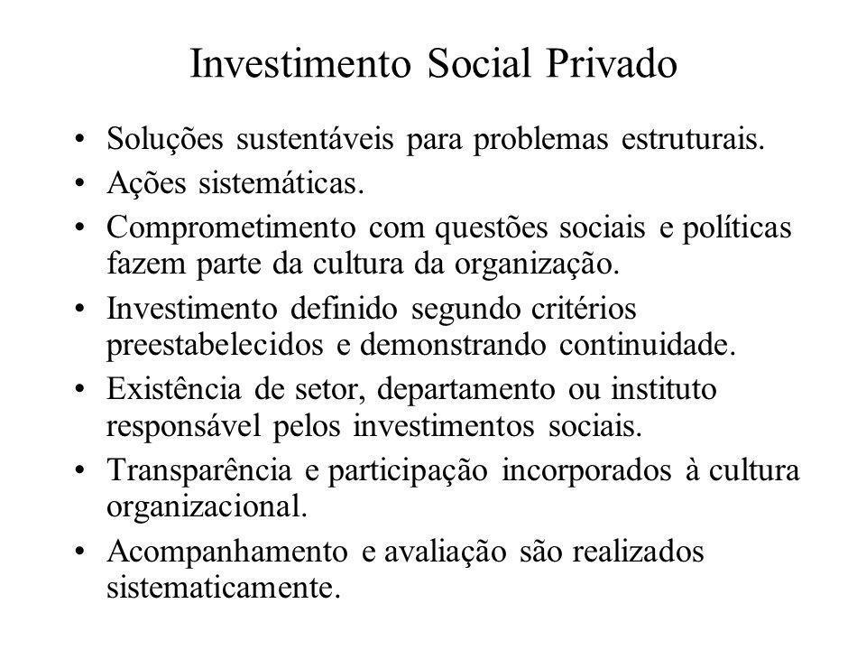 Investimento Social Privado •Soluções sustentáveis para problemas estruturais. •Ações sistemáticas. •Comprometimento com questões sociais e políticas