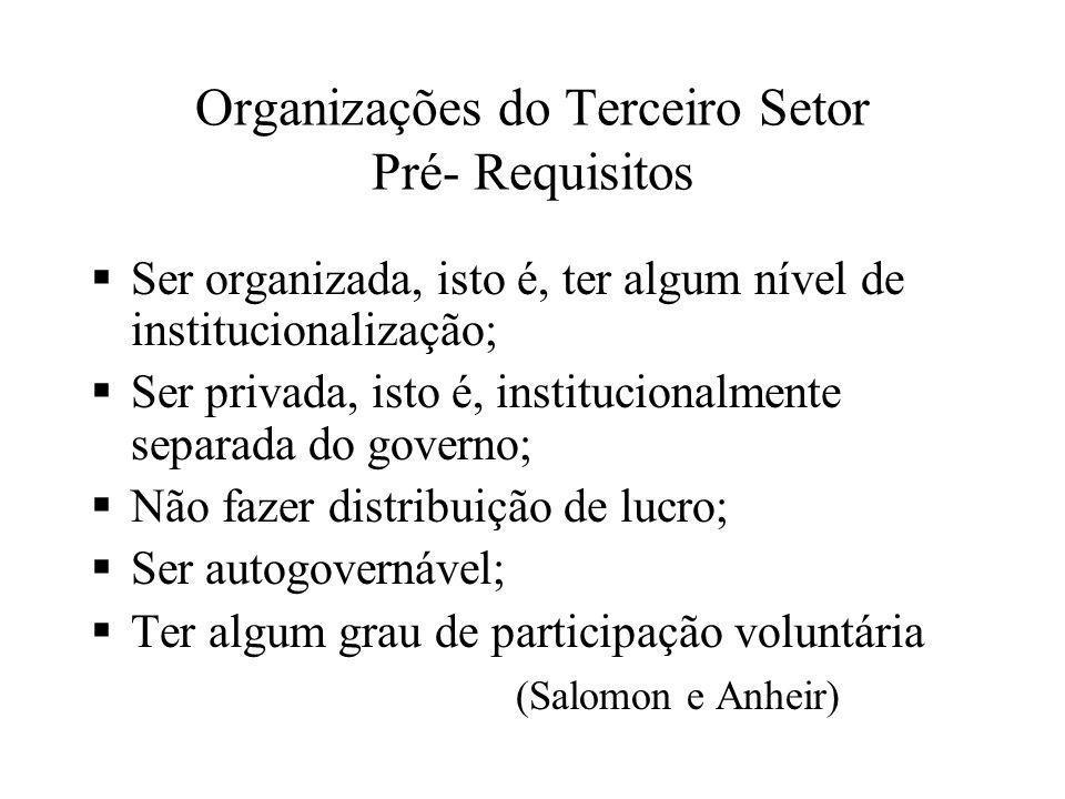 Organizações do Terceiro Setor Pré- Requisitos  Ser organizada, isto é, ter algum nível de institucionalização;  Ser privada, isto é, institucionalm
