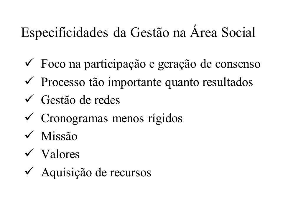 Especificidades da Gestão na Área Social  Foco na participação e geração de consenso  Processo tão importante quanto resultados  Gestão de redes 