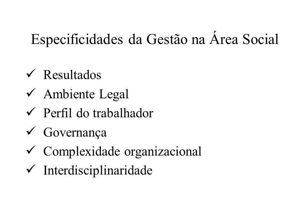 Especificidades da Gestão na Área Social  Resultados  Ambiente Legal  Perfil do trabalhador  Governança  Complexidade organizacional  Interdisci