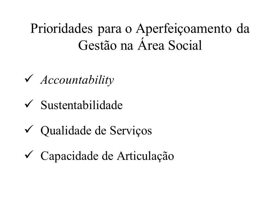 Prioridades para o Aperfeiçoamento da Gestão na Área Social  Accountability  Sustentabilidade  Qualidade de Serviços  Capacidade de Articulação