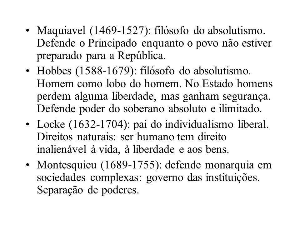 •Maquiavel (1469-1527): filósofo do absolutismo. Defende o Principado enquanto o povo não estiver preparado para a República. •Hobbes (1588-1679): fil