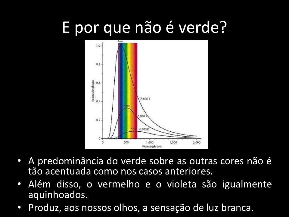 • A predominância do verde sobre as outras cores não é tão acentuada como nos casos anteriores. • Além disso, o vermelho e o violeta são igualmente aq