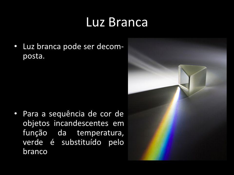 Luz Branca • Luz branca pode ser decom- posta. • Para a sequência de cor de objetos incandescentes em função da temperatura, verde é substituído pelo