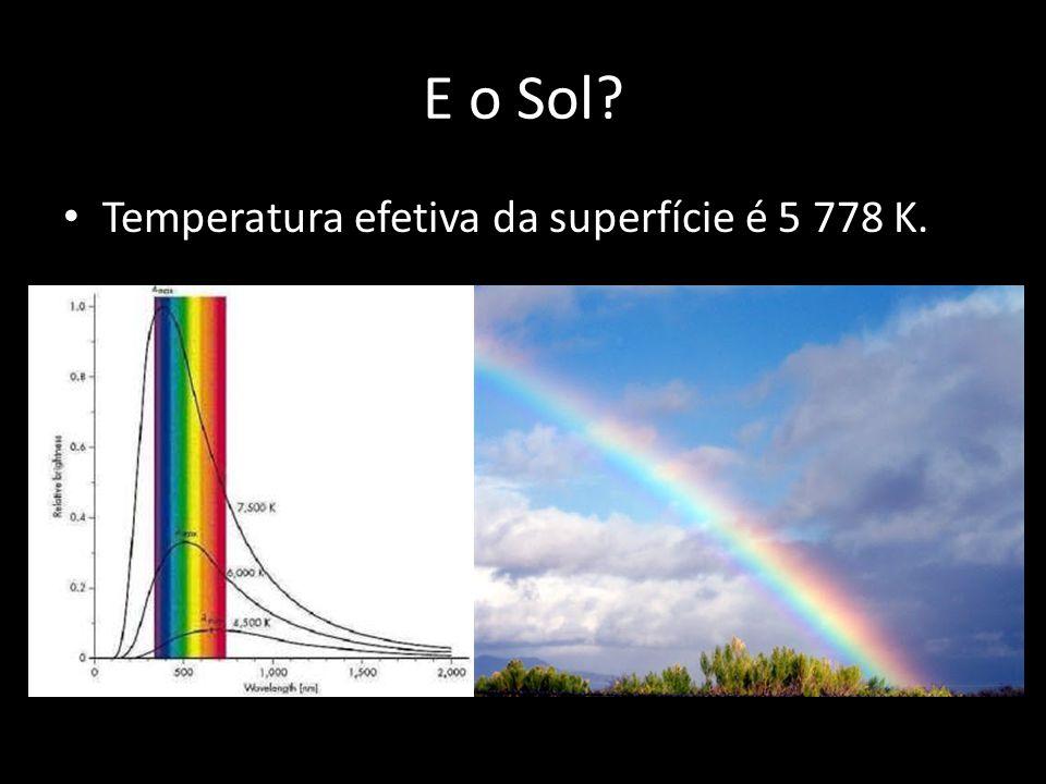E o Sol? • Temperatura efetiva da superfície é 5 778 K.