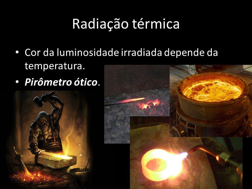 Radiação térmica • Cor da luminosidade irradiada depende da temperatura. • Pirômetro ótico.