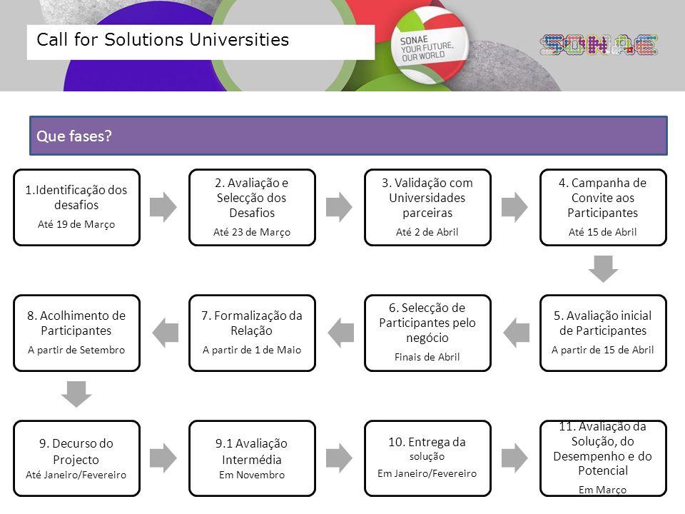 Call for Solutions Universities Que fases? 1.Identificação dos desafios Até 19 de Março 2. Avaliação e Selecção dos Desafios Até 23 de Março 3. Valida