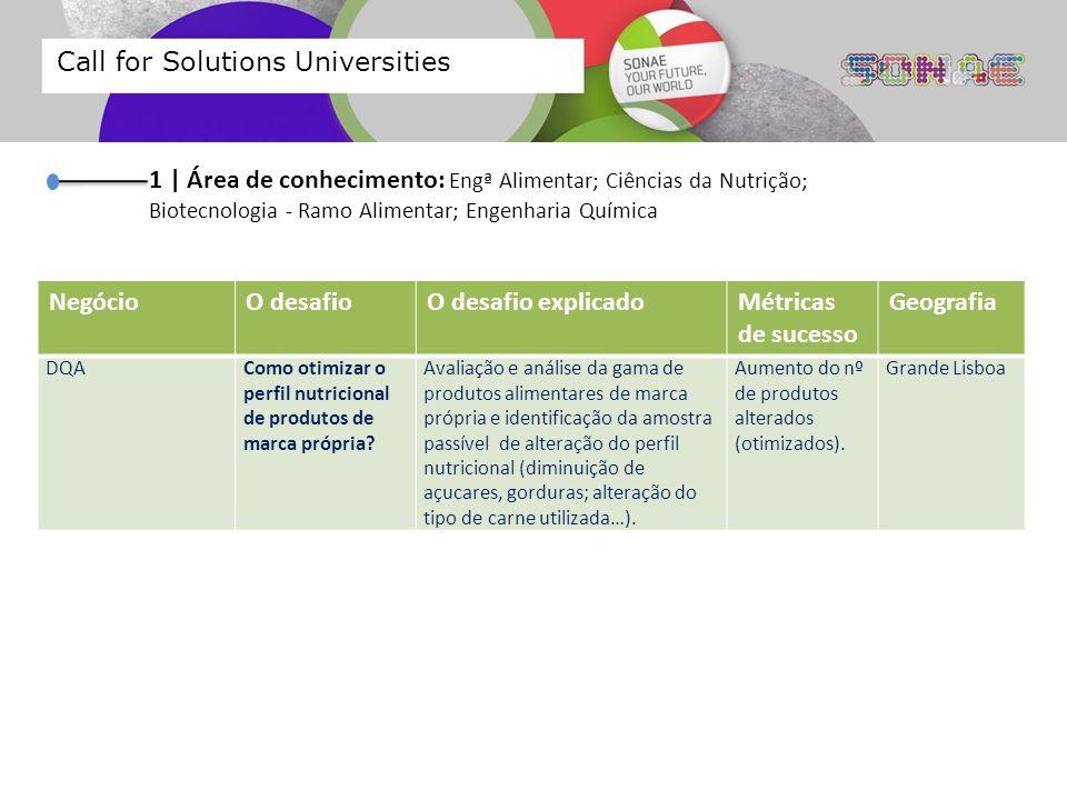 Call for Solutions Universities NegócioO desafioO desafio explicadoMétricas de sucesso Geografia DQAComo otimizar o perfil nutricional de produtos de marca própria.