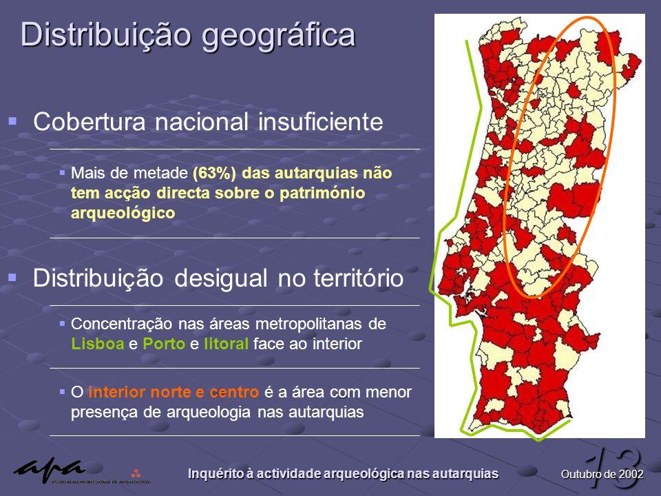 Inquérito à actividade arqueológica nas autarquias 13 Outubro de 2002 Distribuição geográfica  Cobertura nacional insuficiente  Mais de metade (63%) das autarquias não tem acção directa sobre o património arqueológico  O interior norte e centro é a área com menor presença de arqueologia nas autarquias  Concentração nas áreas metropolitanas de Lisboa e Porto e litoral face ao interior  Distribuição desigual no território