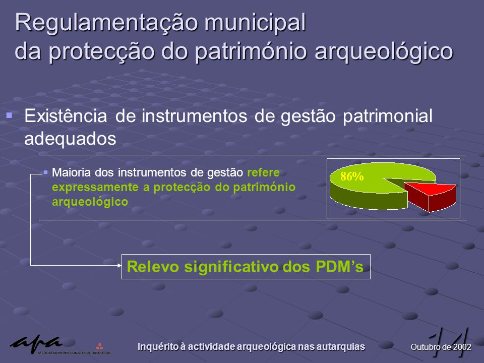 Inquérito à actividade arqueológica nas autarquias 14 Outubro de 2002 Regulamentação municipal da protecção do património arqueológico  Existência de