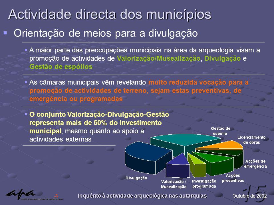 Inquérito à actividade arqueológica nas autarquias 15 Outubro de 2002 Actividade directa dos municípios  As câmaras municipais vêm revelando muito re