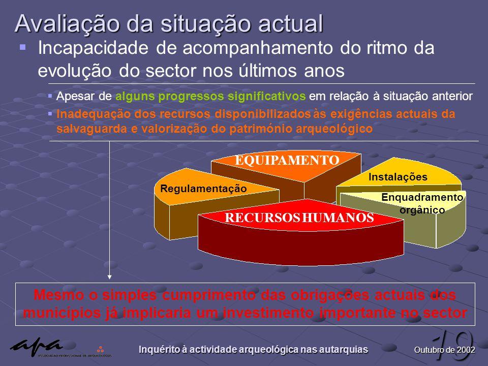 Inquérito à actividade arqueológica nas autarquias 19 Outubro de 2002 Avaliação da situação actual RECURSOS HUMANOS EQUIPAMENTO Regulamentação Enquadr
