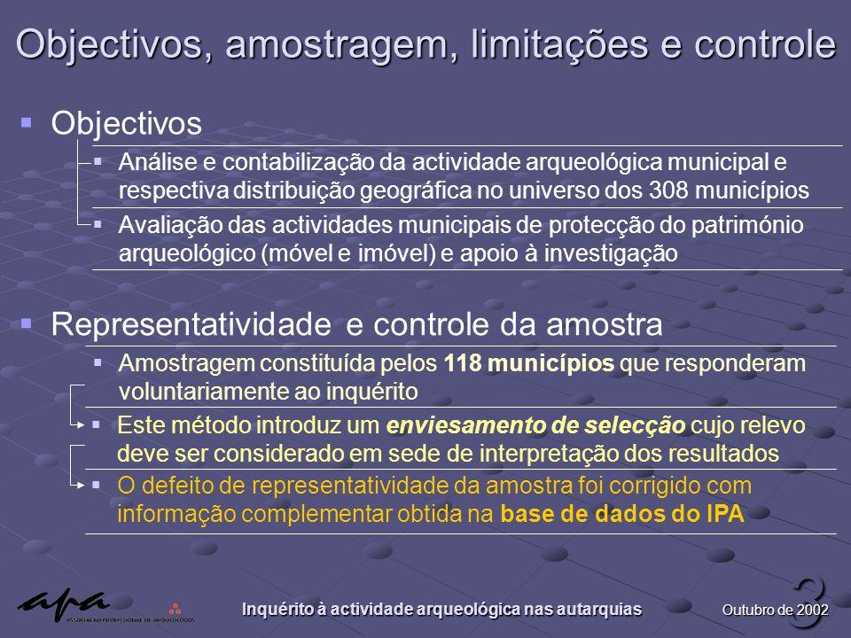 Inquérito à actividade arqueológica nas autarquias 3 Outubro de 2002 Objectivos, amostragem, limitações e controle   Objectivos   Análise e contab