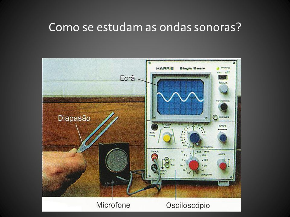 Como se estudam as ondas sonoras?