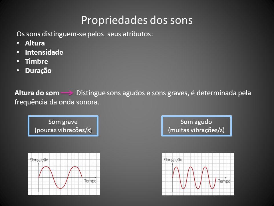 Propriedades dos sons Altura do som Distingue sons agudos e sons graves, é determinada pela frequência da onda sonora. Som grave ) (poucas vibrações/s