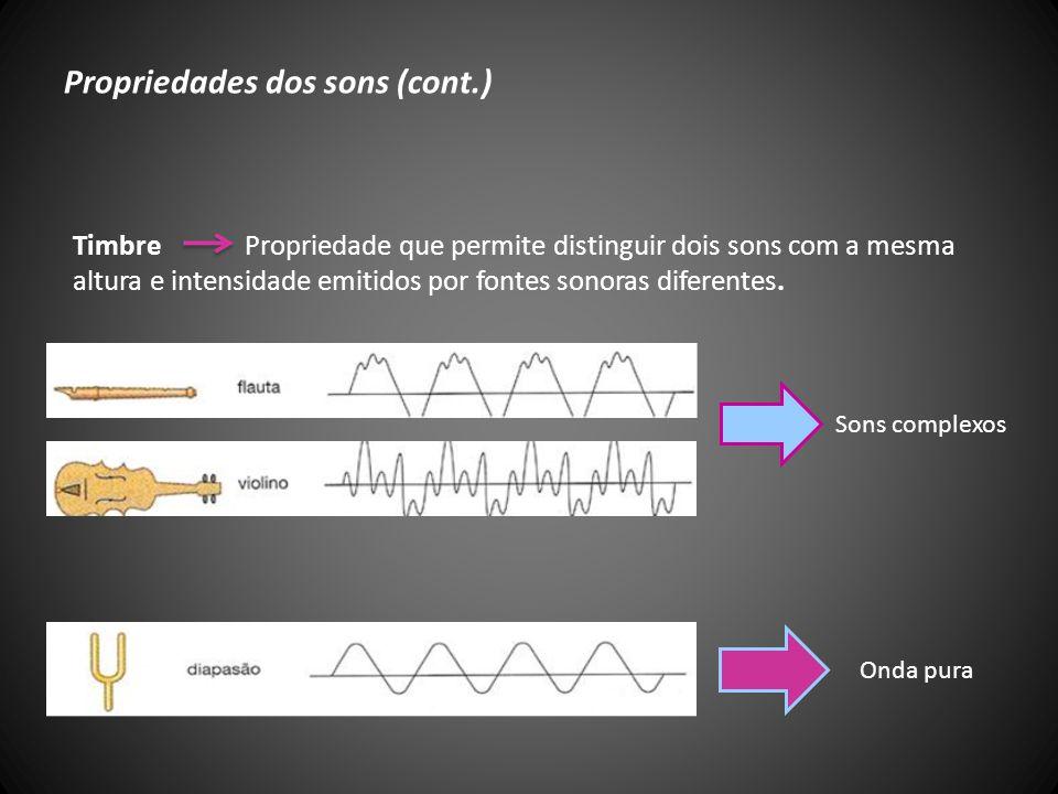 Propriedades dos sons (cont.) Timbre Propriedade que permite distinguir dois sons com a mesma altura e intensidade emitidos por fontes sonoras diferen