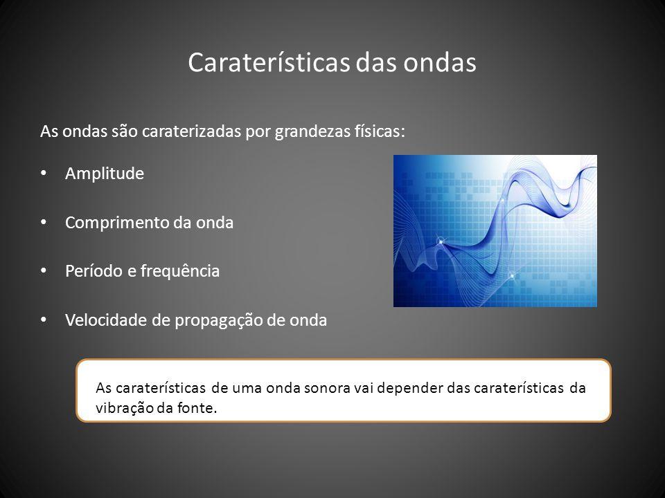 Caraterísticas das ondas As ondas são caraterizadas por grandezas físicas: • Amplitude • Comprimento da onda • Período e frequência • Velocidade de pr