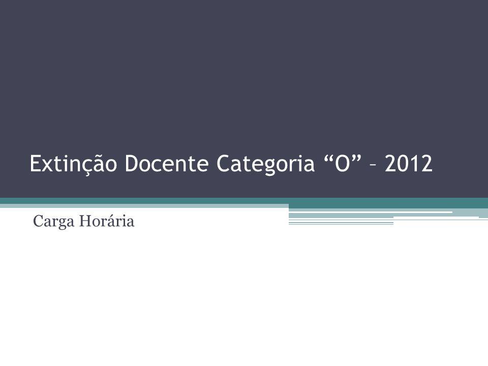 """Extinção Docente Categoria """"O"""" – 2012 Carga Horária"""