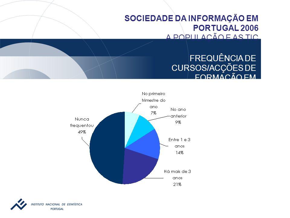 FREQUÊNCIA DE CURSOS/ACÇÕES DE FORMAÇÃO EM INFORMÁTICA - 2006 SOCIEDADE DA INFORMAÇÃO EM PORTUGAL 2006 A POPULAÇÃO E AS TIC