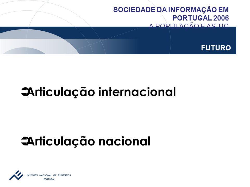 FUTURO  Articulação internacional  Articulação nacional
