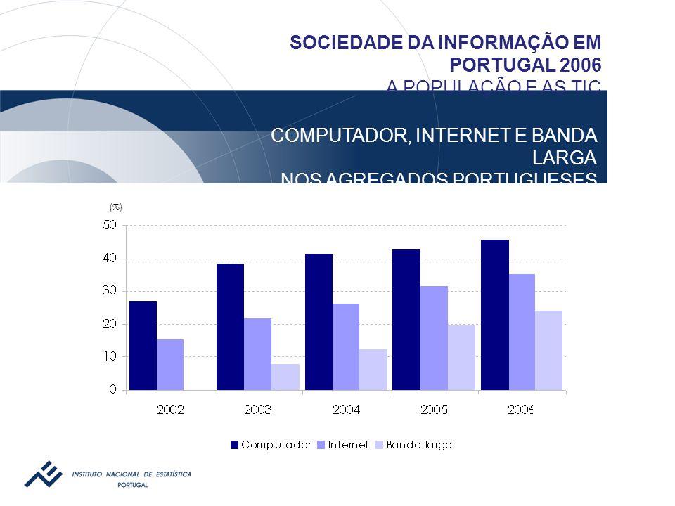 LIGAÇÃO À INTERNET EM PORTUGAL E NA UNIÃO EUROPEIA – 2002- 2006 SOCIEDADE DA INFORMAÇÃO EM PORTUGAL 2006 A POPULAÇÃO E AS TIC (%)