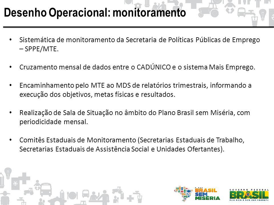 Desenho Operacional: monitoramento • Sistemática de monitoramento da Secretaria de Políticas Públicas de Emprego – SPPE/MTE. • Cruzamento mensal de da
