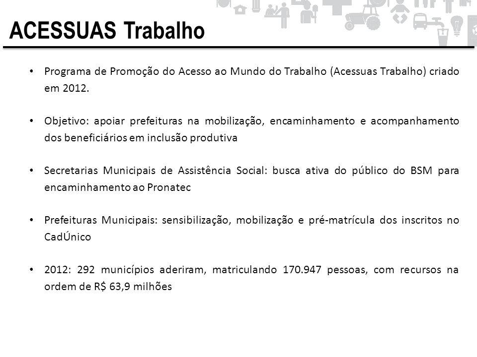 • Programa de Promoção do Acesso ao Mundo do Trabalho (Acessuas Trabalho) criado em 2012. • Objetivo: apoiar prefeituras na mobilização, encaminhament