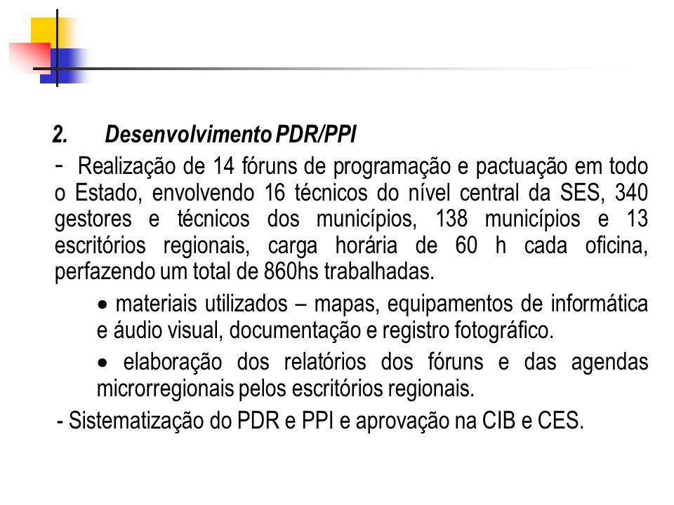 2. Desenvolvimento PDR/PPI - Realização de 14 fóruns de programação e pactuação em todo o Estado, envolvendo 16 técnicos do nível central da SES, 340