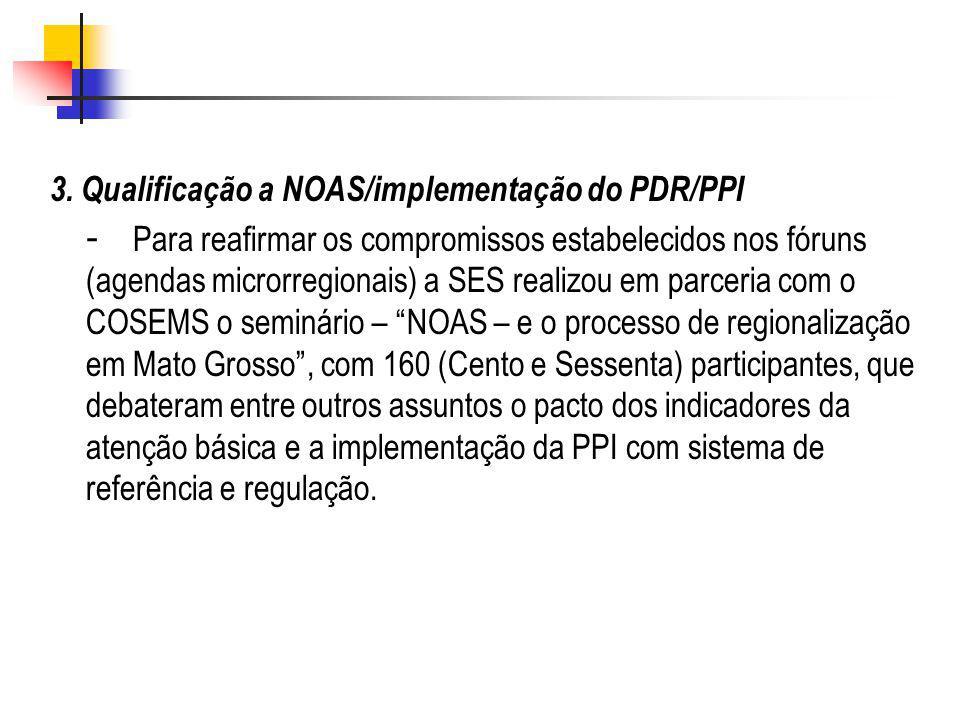 3. Qualificação a NOAS/implementação do PDR/PPI - Para reafirmar os compromissos estabelecidos nos fóruns (agendas microrregionais) a SES realizou em