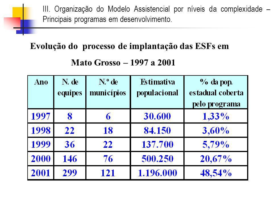 III. Organização do Modelo Assistencial por níveis da complexidade – Principais programas em desenvolvimento. Evolução do processo de implantação das