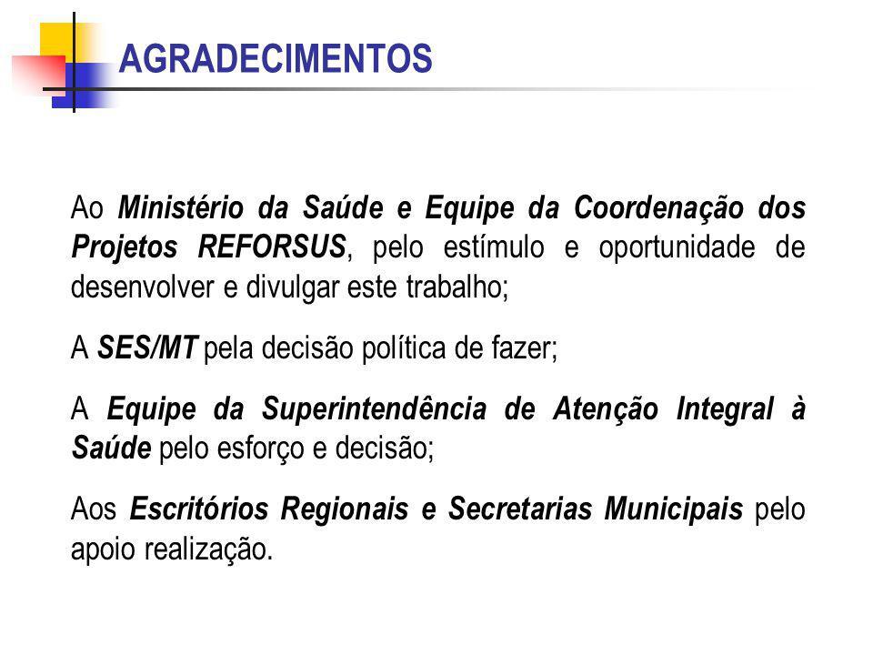 Mato Grosso – Regiões de Saúde