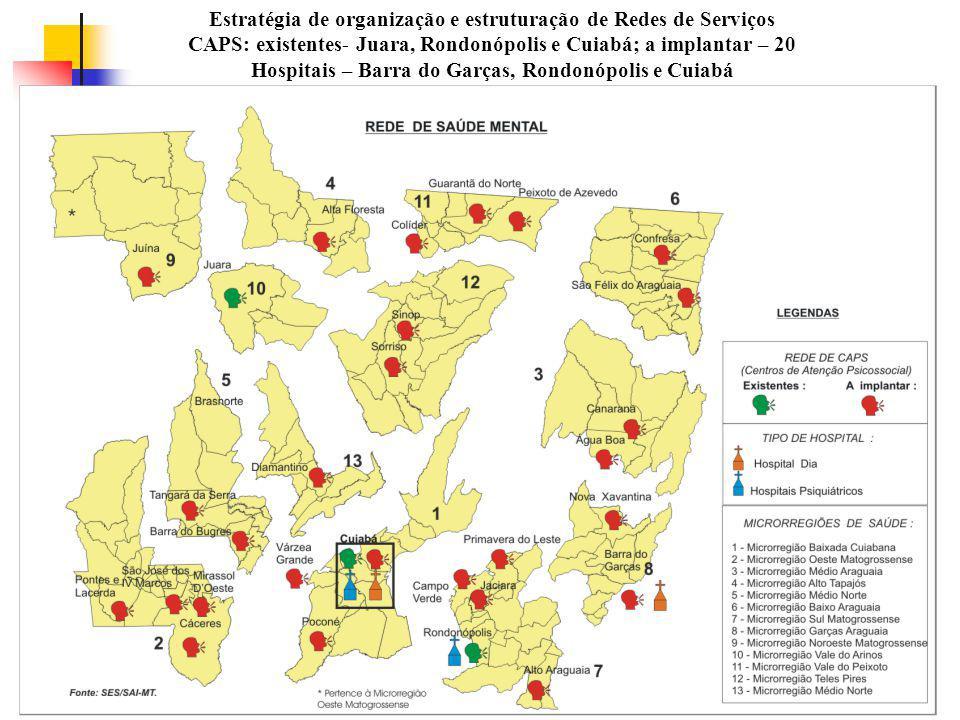 Estratégia de organização e estruturação de Redes de Serviços CAPS: existentes- Juara, Rondonópolis e Cuiabá; a implantar – 20 Hospitais – Barra do Garças, Rondonópolis e Cuiabá