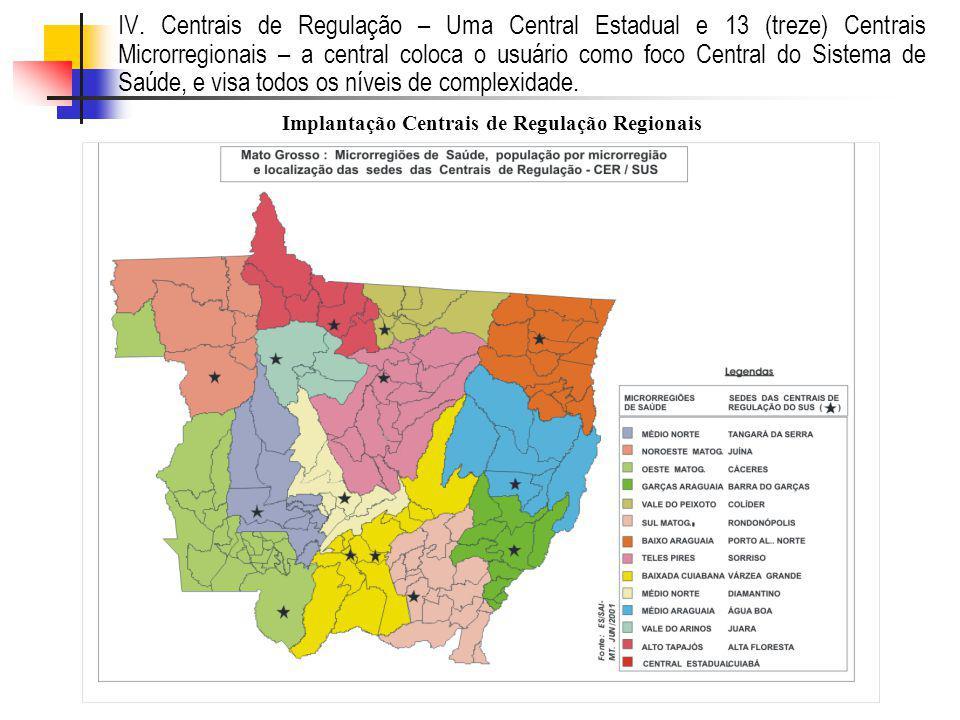 IV. Centrais de Regulação – Uma Central Estadual e 13 (treze) Centrais Microrregionais – a central coloca o usuário como foco Central do Sistema de Sa
