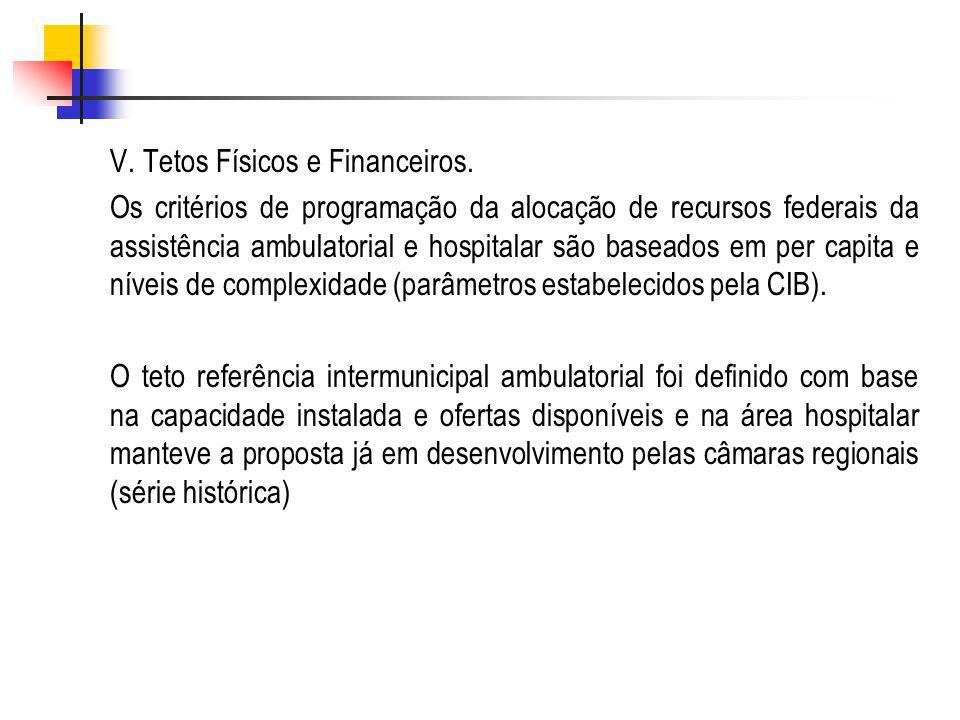 V.Tetos Físicos e Financeiros.