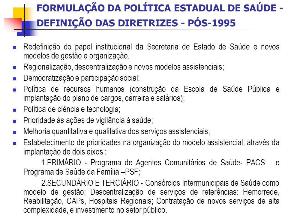 FORMULAÇÃO DA POLÍTICA ESTADUAL DE SAÚDE - DEFINIÇÃO DAS DIRETRIZES - PÓS-1995  Redefinição do papel institucional da Secretaria de Estado de Saúde e novos modelos de gestão e organização.