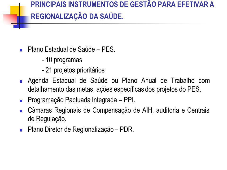 DEMONSTRATIVO DE DISTRIBUIÇÃO DE RECURSOS DA ASSISTÊNCIA AMBULATORIAL – 2002
