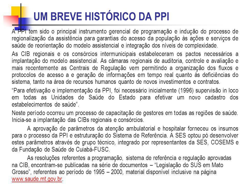 DEMONSTRATIVO DE DISTRIBUIÇÃO DE RECURSOS DA ASSISTÊNCIA HOSPITALAR – 2002