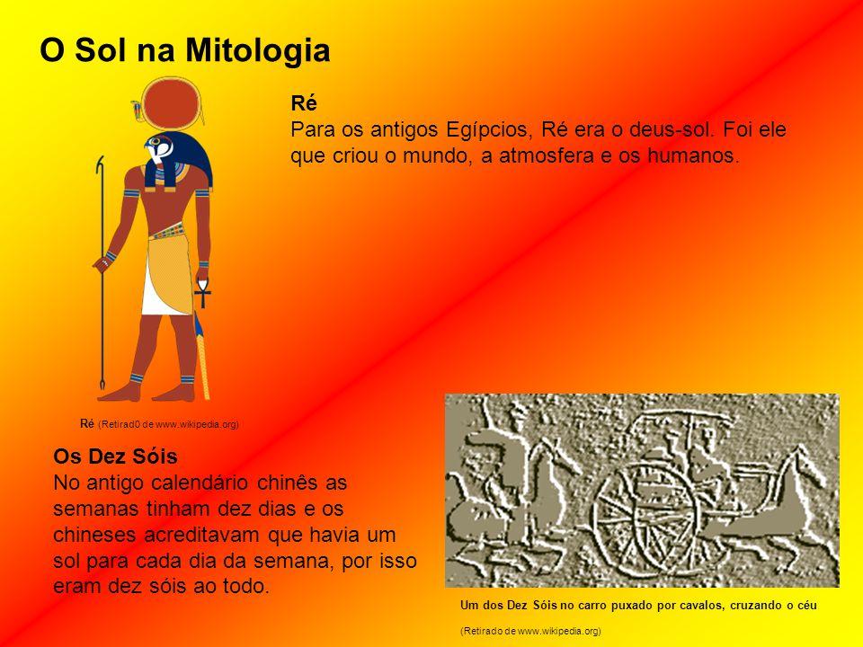 O Sol na Mitologia Ré Para os antigos Egípcios, Ré era o deus-sol.