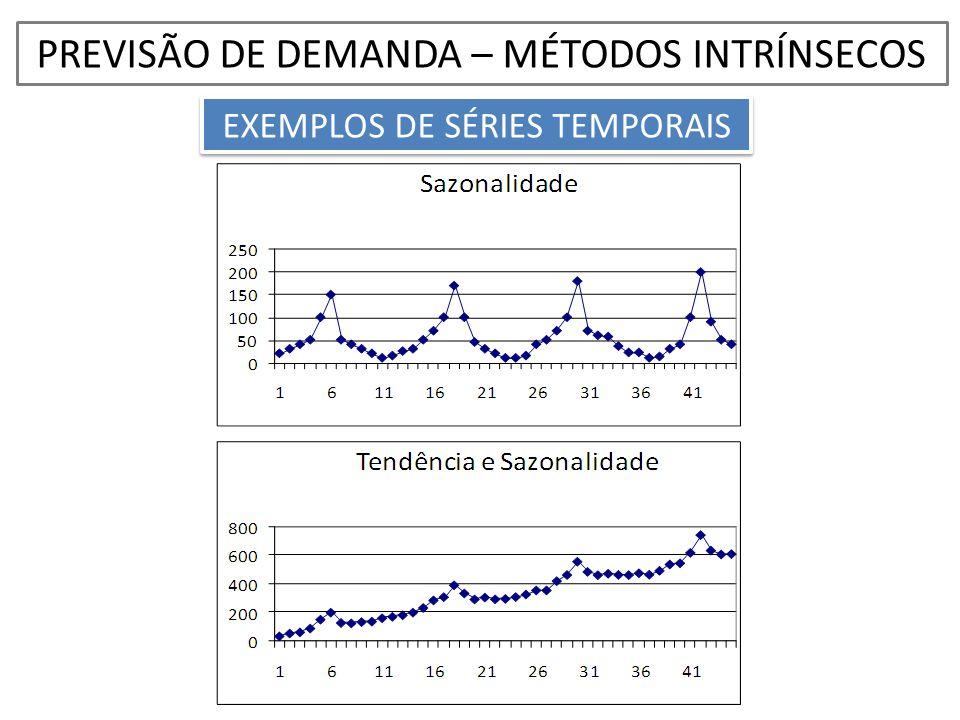 PREVISÃO DE DEMANDA – MÉTODOS INTRÍNSECOS EXEMPLOS DE SÉRIES TEMPORAIS